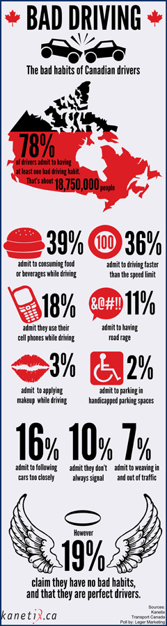 Click to enlarge to read--Bad driving habits: Canadian distracted driving statistics in pictures.