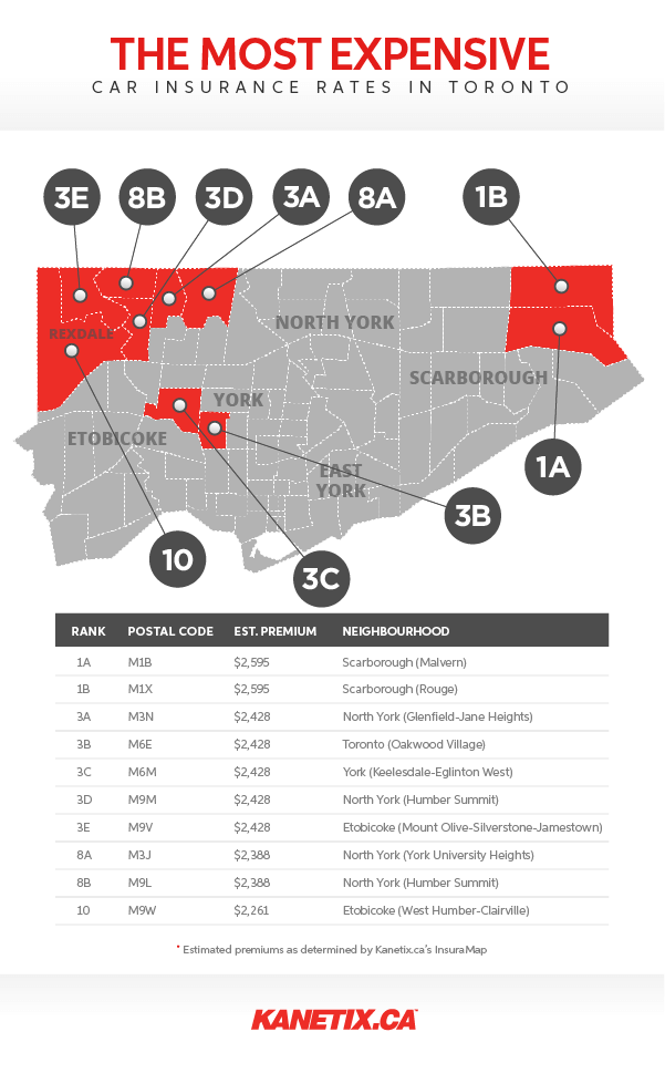 The Most Expensive Areas for Car Insurance in Toronto